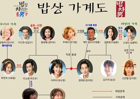 <밥차남> 수영이네-주완이네, '밥상 가계도' 공개.. 한눈에 훑어보자!