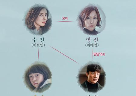<마더> '한눈에 쏙~' 이보영-허율-이혜영-고성희의 4인 3색 인물관계도 공개