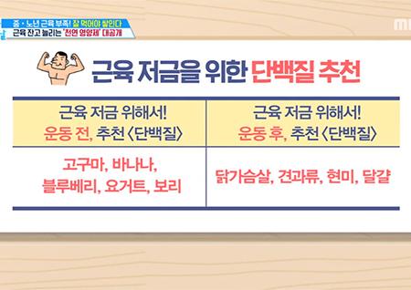 근육 잔고 늘리는 '천연영양제' 대공개!