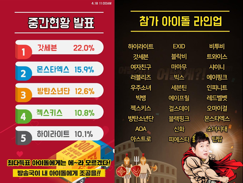 <주간아이돌> 과연 5개팀 중 조공을 받게 될 아이돌은?!
