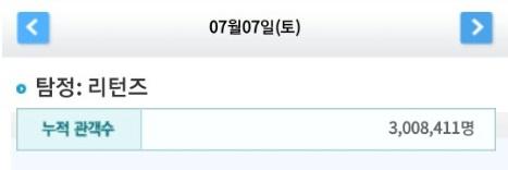 '탐정: 리턴즈' 권상우X성동일X이광수, 누적 관객 수 300만 돌파 감사 인증샷 공개