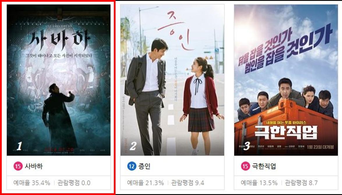'사바하' 전체 예매율 1위 등극, 개봉과 동시에 화제 몰이중